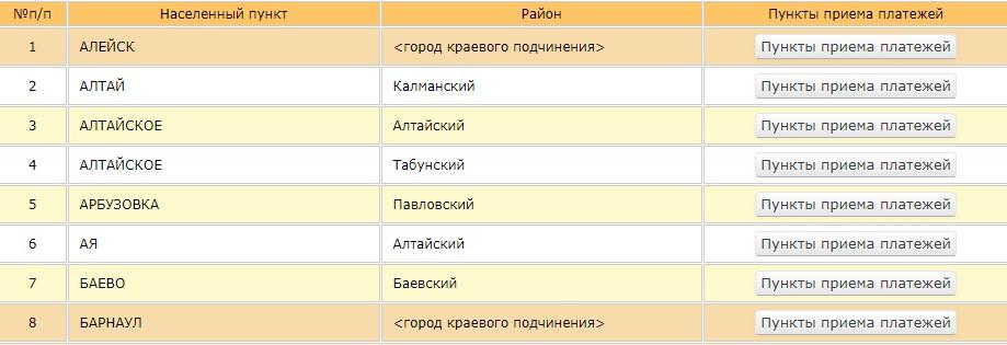 Список приемных пунктов платежей